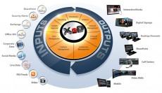 Moving Tactics Media Diagram